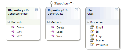 Diagram vzoru Repository